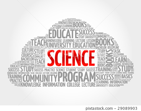 SCIENCE word cloud collage 29089903