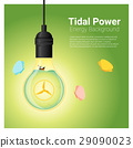 energy, environment, sustainable 29090023