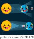 Lunar And Solar Eclipse 29091420