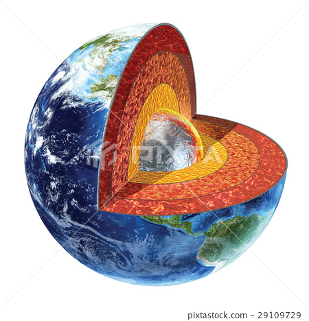 Earth cross section. Inner core version. 29109729