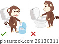 Monkey feel good and bad practice in use toilet. 29130311
