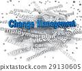 3d, concept, change 29130605