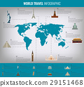 Infographic world landmarks on map. Vector 29151468