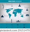 Infographic world landmarks on map. Vector 29151470