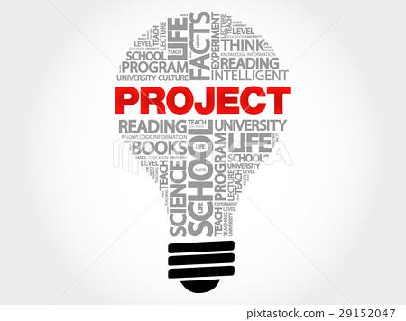 PROJECT bulb word cloud 29152047