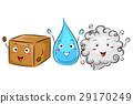 Mascot Science Solid Liquid Gas 29170249