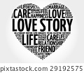 Love Story word cloud collage 29192575