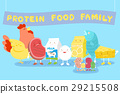 protein food family 29215508