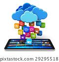 雲端計算 雲端運算 雲端技術 29295518