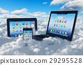 雲端計算 雲端運算 雲端技術 29295528