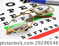 Eyeglasses and Snellen vision test 29296546