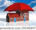 Real estate insurance concept 29296847