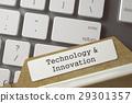 technology, innovation, card 29301357