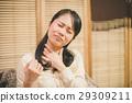 ลำคอ,คอ,ผู้หญิง 29309211