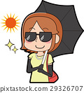 A woman taking sunburn measures 29326707