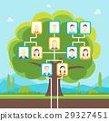 Cartoon Family Tree. Vector 29327451