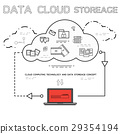 LINE ART OF CLOUD COMPUTING TECHNOLOGY SERVICE 29354194