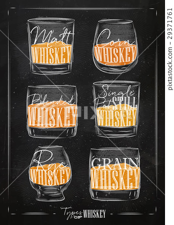 Poster types whiskey color chalk 29371761