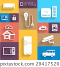 internet, home, technology 29417520