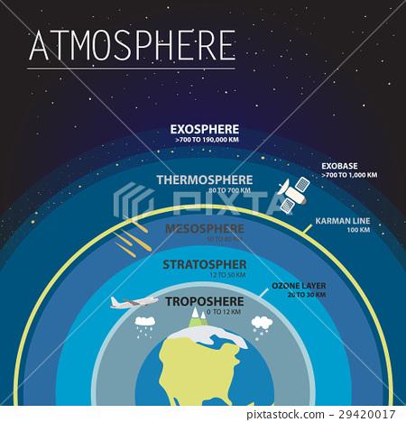 Atmosphere 29420017