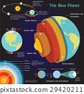Solar system Space elements vector set 29420211
