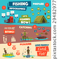 fishing, infographic, fish 29482977