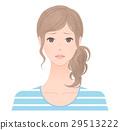 一個女人的臉女人 29513222