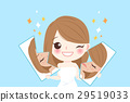 cartoon face skincare 29519033