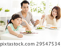 child refuses to eat while family dinner 29547534
