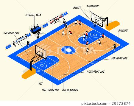Illustration info graphic of basketball match 29572874