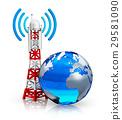 globe global telecommunication 29581090