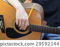 Relaxing Time With Classical Acoustic Guitar 29592144