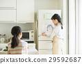 母亲节 父母身份 父母和小孩 29592687