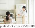 母亲节 父母身份 父母和小孩 29593689