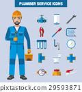 服务 工业 工人 29593871