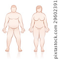 fat people overweight 29602391