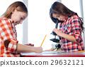 Dedicated smart classmates working in team 29632121