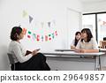 英語對話 英語會話學校 指導員 29649857