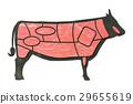 牛肉 奶牛 牲口 29655619