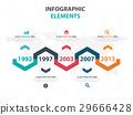 信息图表 商业 商务 29666428