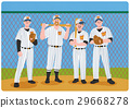 棒球 團隊 人物 29668278