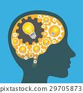 Gear Wheels Human Head Bulb Ideas 29705873