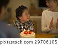 家庭 家族 家人 29706105