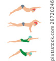 Vector illustration of swimming style scheme 29720246