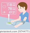sphygmomanometer, blood pressure monitor, blood pressure 29744771