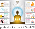 Buddhist Lent Infographic. Vector and illustration 29745429