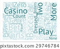 Text Background Word Cloud Concept 29746784