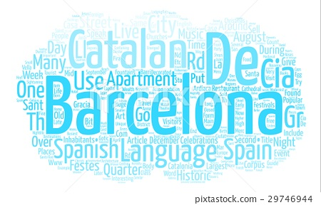 Text Background Word Cloud Concept 29746944