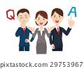 商務團隊 業務團隊 商業團隊 29753967