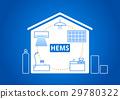 HEMS的能源管理 29780322